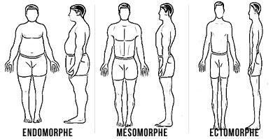 Costume-bien-taillé-morphologie