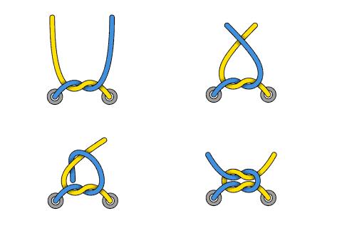 49-erreurs-de-style-noeud-droit