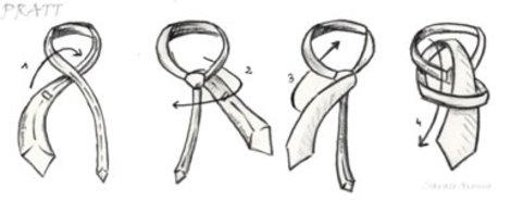 choix-cravate-noeud