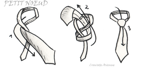 choix-cravate-noeudpetit