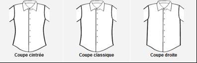 Avoir-bon-style-coupes-chemises